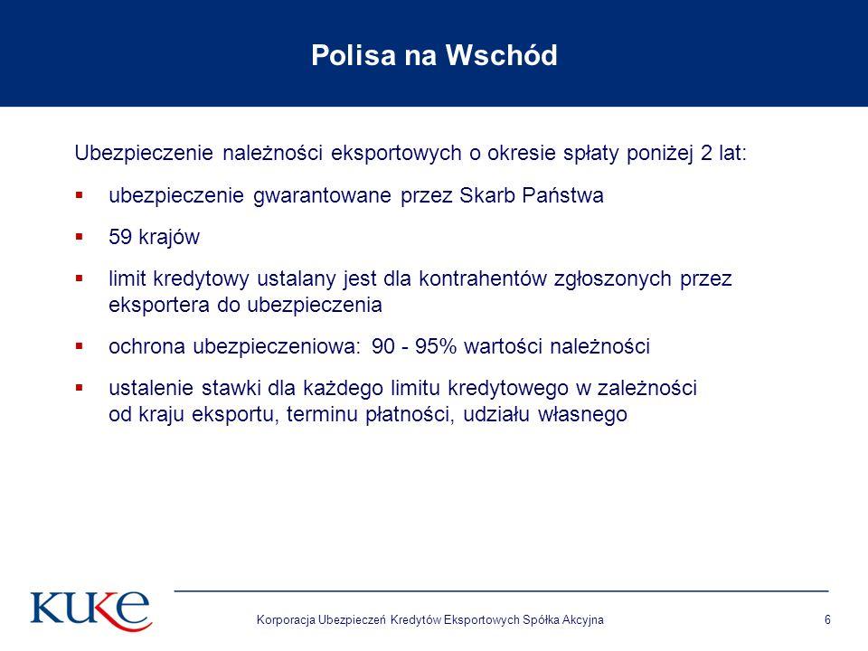 Korporacja Ubezpieczeń Kredytów Eksportowych Spółka Akcyjna6 Polisa na Wschód Ubezpieczenie należności eksportowych o okresie spłaty poniżej 2 lat:  ubezpieczenie gwarantowane przez Skarb Państwa  59 krajów  limit kredytowy ustalany jest dla kontrahentów zgłoszonych przez eksportera do ubezpieczenia  ochrona ubezpieczeniowa: 90 - 95% wartości należności  ustalenie stawki dla każdego limitu kredytowego w zależności od kraju eksportu, terminu płatności, udziału własnego