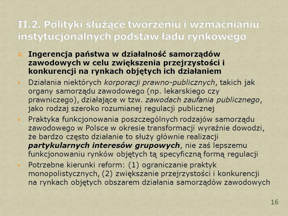 4. Ingerencja państwa w działalność samorządów zawodowych w celu zwiększenia przejrzystości i konkurencji na rynkach objętych ich działaniem Działania