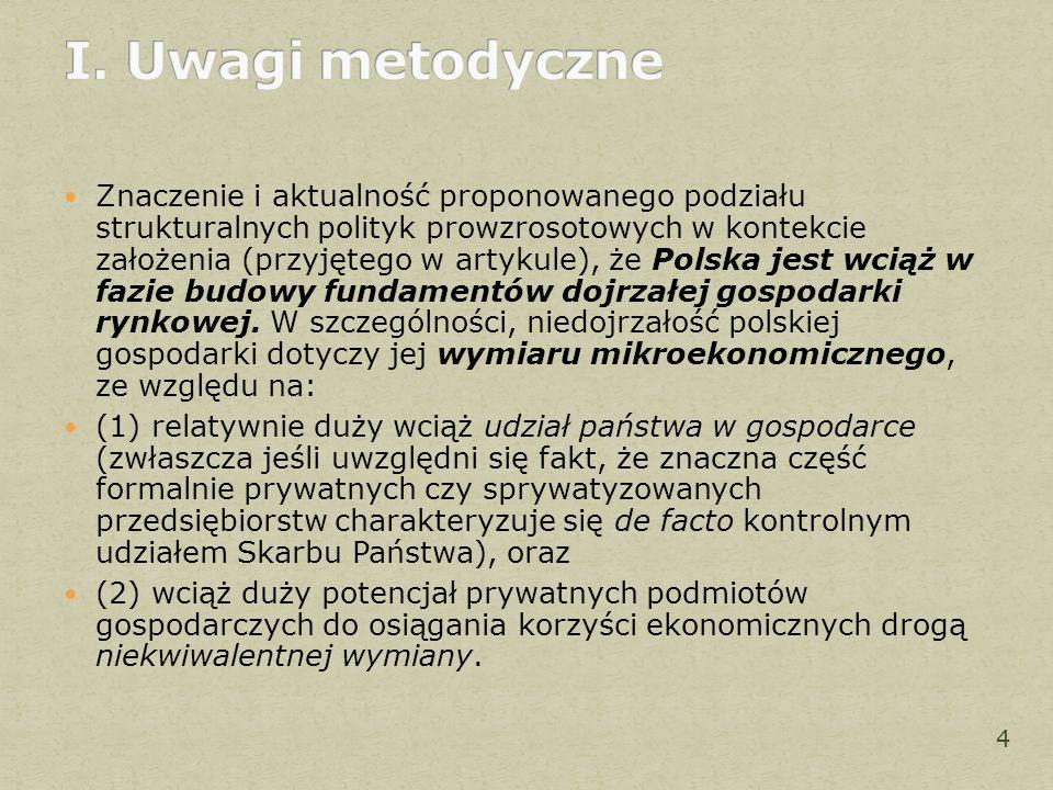 Znaczenie i aktualność proponowanego podziału strukturalnych polityk prowzrosotowych w kontekcie założenia (przyjętego w artykule), że Polska jest wciąż w fazie budowy fundamentów dojrzałej gospodarki rynkowej.