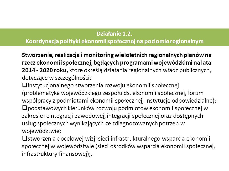 Działanie 1.2. Koordynacja polityki ekonomii społecznej na poziomie regionalnym Stworzenie, realizacja i monitoring wieloletnich regionalnych planów n