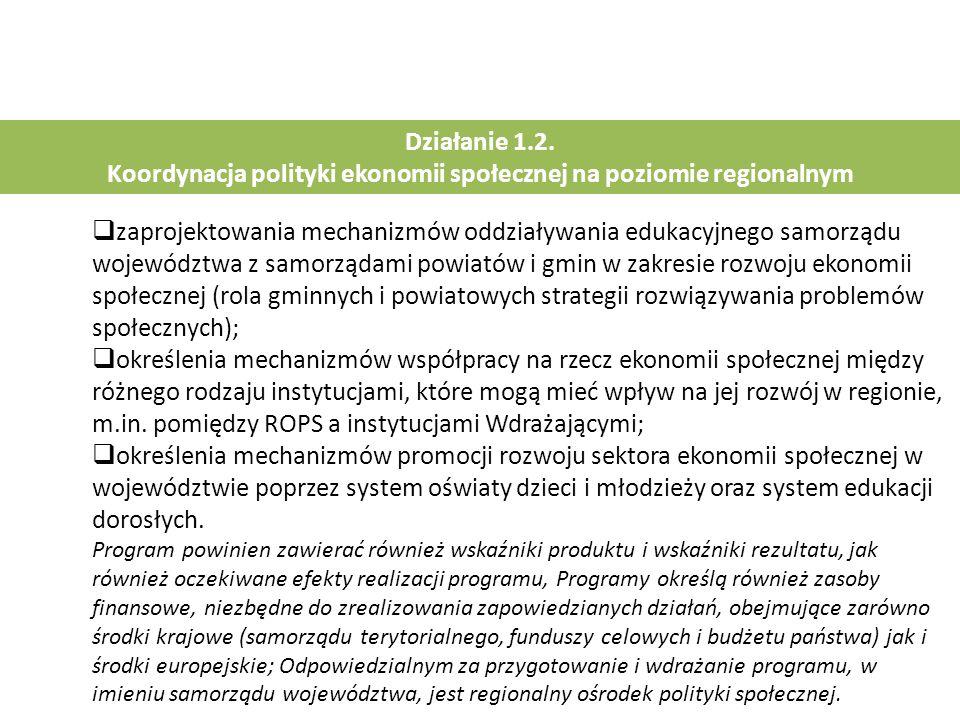 Działanie 1.2. Koordynacja polityki ekonomii społecznej na poziomie regionalnym  zaprojektowania mechanizmów oddziaływania edukacyjnego samorządu woj