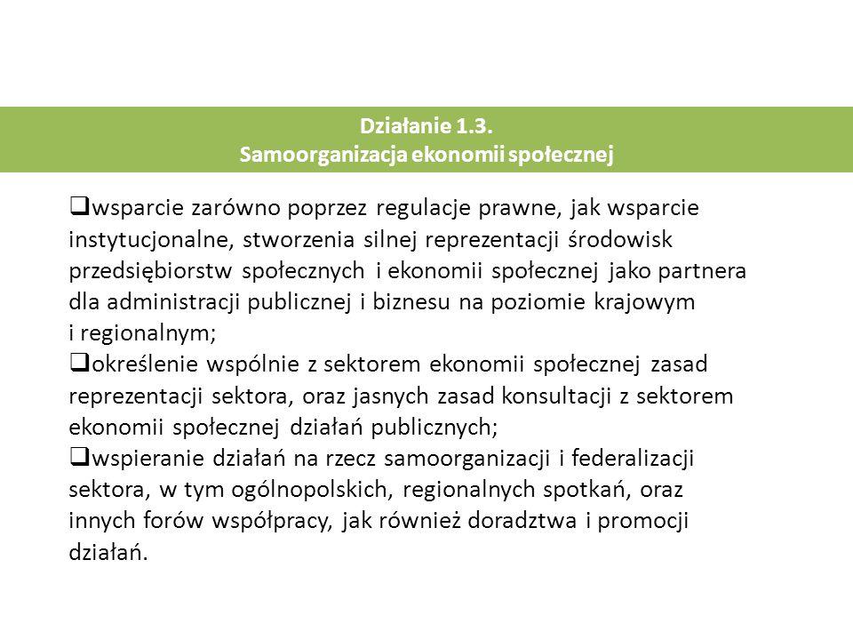 Działanie 1.3. Samoorganizacja ekonomii społecznej  wsparcie zarówno poprzez regulacje prawne, jak wsparcie instytucjonalne, stworzenia silnej reprez