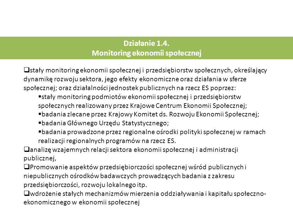 Działanie 1.4. Monitoring ekonomii społecznej  stały monitoring ekonomii społecznej i przedsiębiorstw społecznych, określający dynamikę rozwoju sekto
