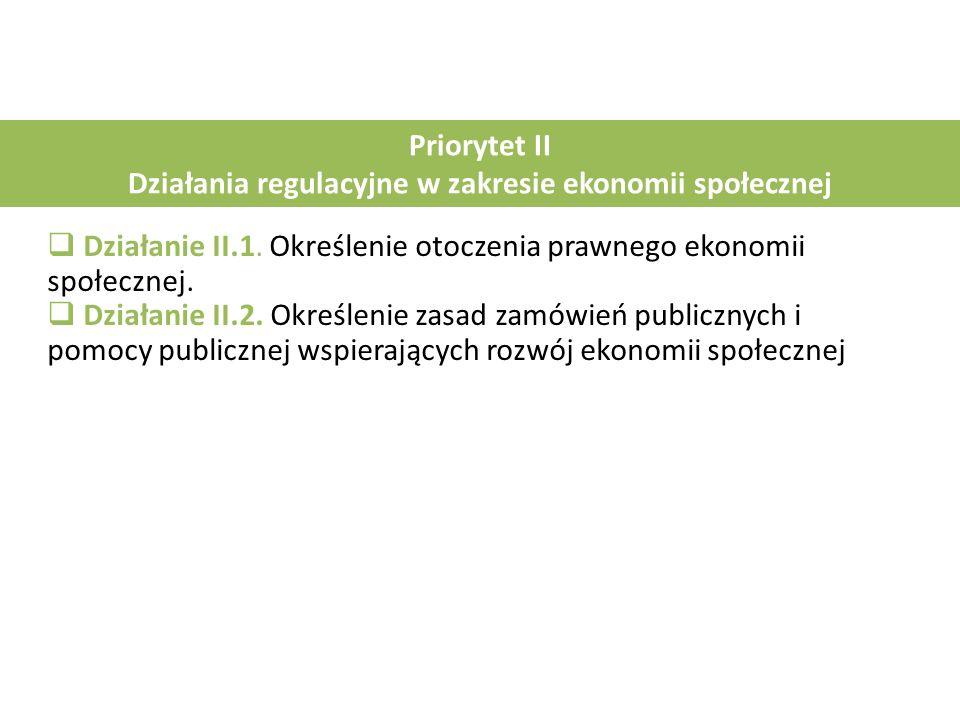  Działanie II.1. Określenie otoczenia prawnego ekonomii społecznej.  Działanie II.2. Określenie zasad zamówień publicznych i pomocy publicznej wspie