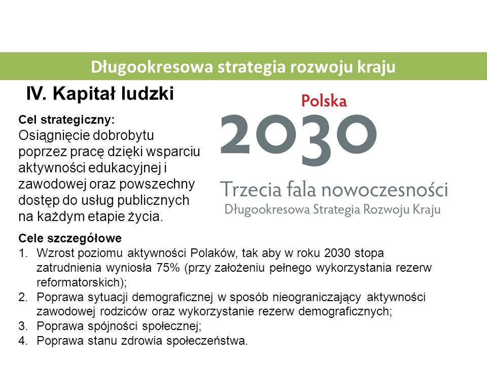 Długookresowa strategia rozwoju kraju IV. Kapitał ludzki Cel strategiczny: Osiągnięcie dobrobytu poprzez pracę dzięki wsparciu aktywności edukacyjnej