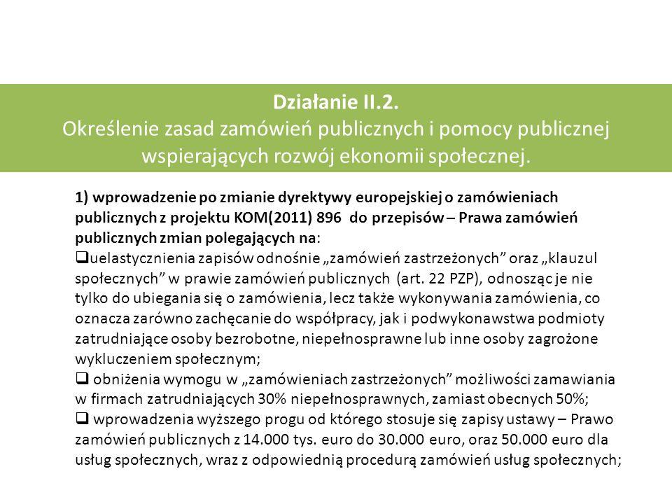 Działanie II.2. Określenie zasad zamówień publicznych i pomocy publicznej wspierających rozwój ekonomii społecznej. 1) wprowadzenie po zmianie dyrekty