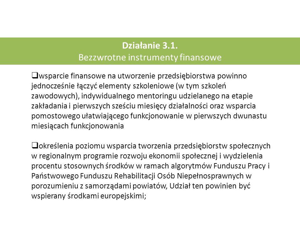 Działanie 3.1. Bezzwrotne instrumenty finansowe  wsparcie finansowe na utworzenie przedsiębiorstwa powinno jednocześnie łączyć elementy szkoleniowe (