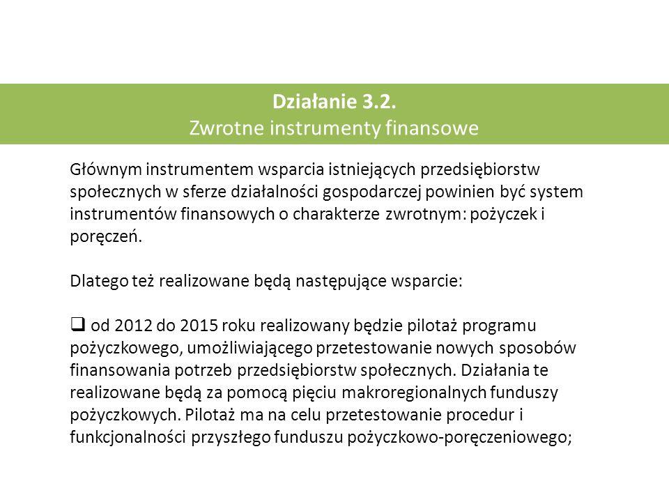 Działanie 3.2. Zwrotne instrumenty finansowe Głównym instrumentem wsparcia istniejących przedsiębiorstw społecznych w sferze działalności gospodarczej