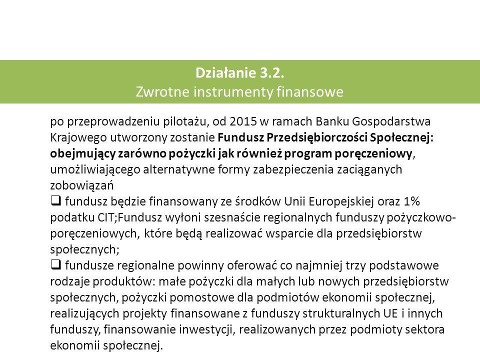 Działanie 3.2. Zwrotne instrumenty finansowe po przeprowadzeniu pilotażu, od 2015 w ramach Banku Gospodarstwa Krajowego utworzony zostanie Fundusz Prz