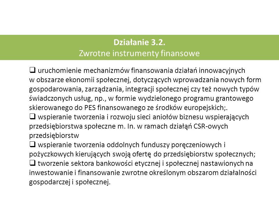 Działanie 3.2. Zwrotne instrumenty finansowe  uruchomienie mechanizmów finansowania działań innowacyjnych w obszarze ekonomii społecznej, dotyczących