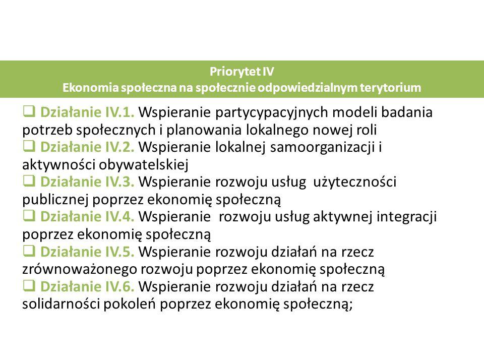  Działanie IV.1. Wspieranie partycypacyjnych modeli badania potrzeb społecznych i planowania lokalnego nowej roli  Działanie IV.2. Wspieranie lokaln