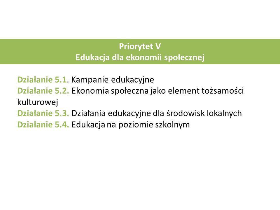 Priorytet V Edukacja dla ekonomii społecznej Działanie 5.1. Kampanie edukacyjne Działanie 5.2. Ekonomia społeczna jako element tożsamości kulturowej D