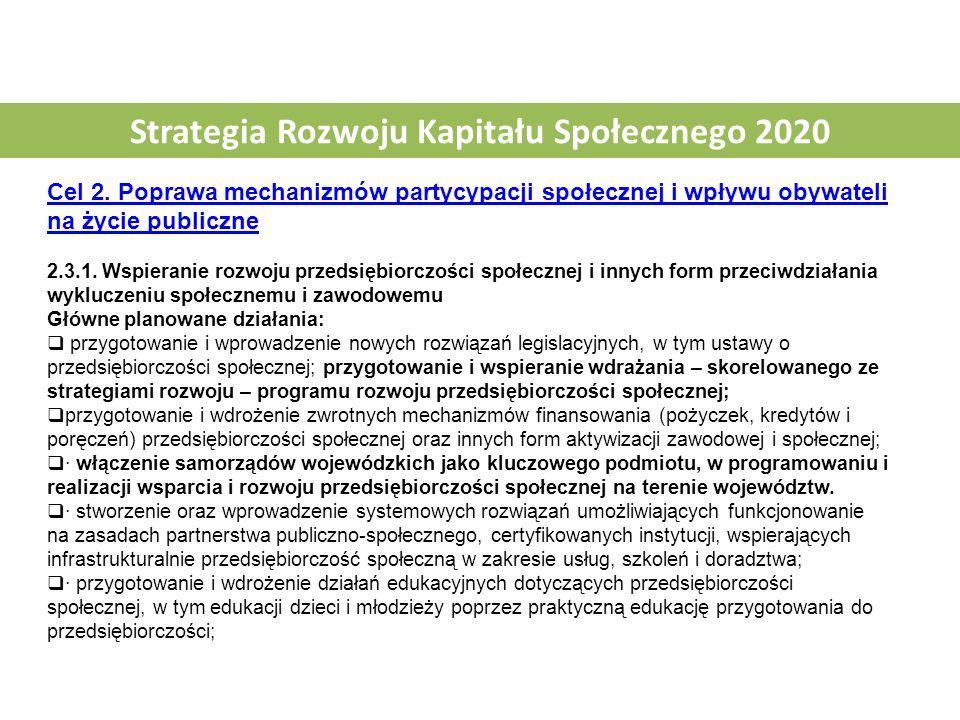 Strategia Rozwoju Kapitału Społecznego 2020 Cel 2. Poprawa mechanizmów partycypacji społecznej i wpływu obywateli na życie publiczne 2.3.1. Wspieranie