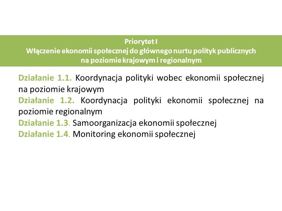 Priorytet I Włączenie ekonomii społecznej do głównego nurtu polityk publicznych na poziomie krajowym i regionalnym Działanie 1.1. Koordynacja polityki