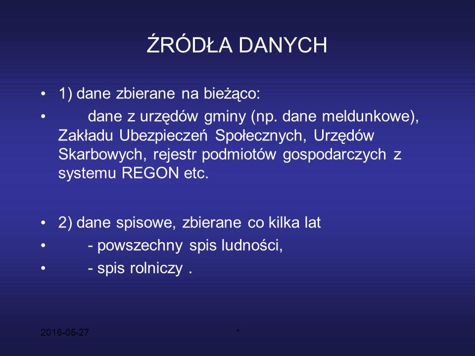 2016-05-27* ŹRÓDŁA DANYCH 1) dane zbierane na bieżąco: dane z urzędów gminy (np.