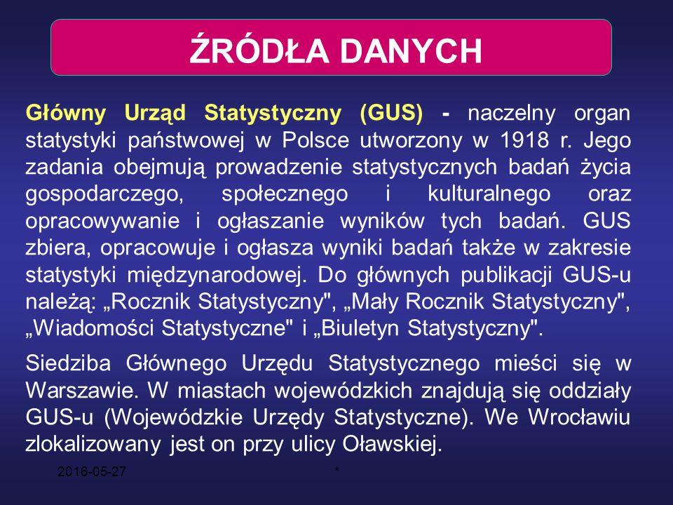 2016-05-27* ŹRÓDŁA DANYCH Główny Urząd Statystyczny (GUS) - naczelny organ statystyki państwowej w Polsce utworzony w 1918 r. Jego zadania obejmują pr