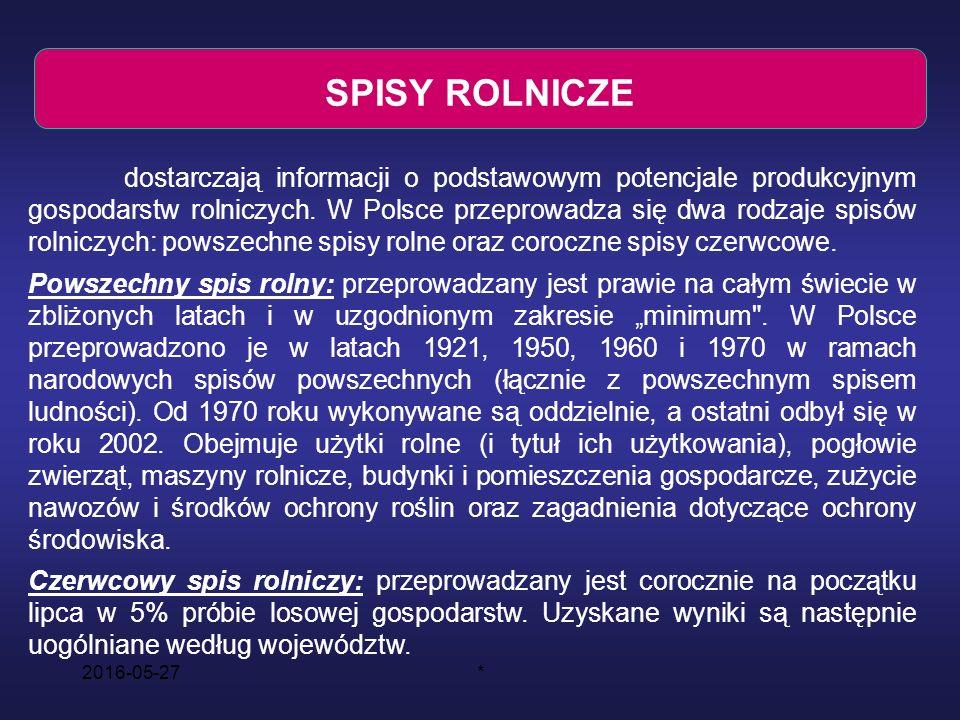 2016-05-27* SPISY ROLNICZE dostarczają informacji o podstawowym potencjale produkcyjnym gospodarstw rolniczych. W Polsce przeprowadza się dwa rodzaje