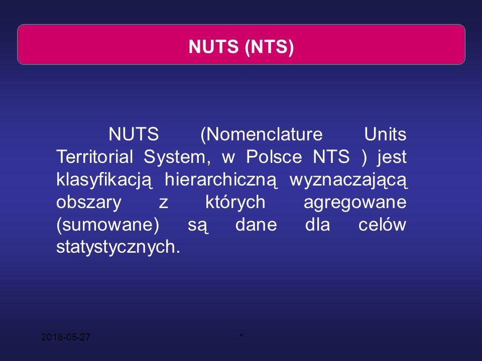 2016-05-27* NUTS (NTS) NUTS (Nomenclature Units Territorial System, w Polsce NTS ) jest klasyfikacją hierarchiczną wyznaczającą obszary z których agregowane (sumowane) są dane dla celów statystycznych.