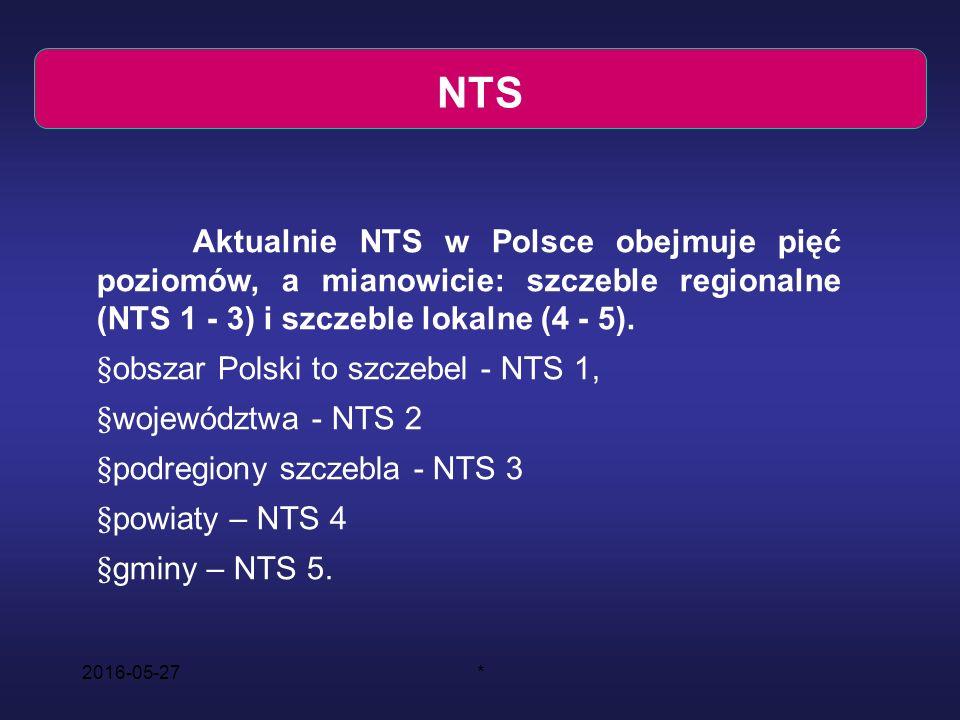 2016-05-27* NTS Aktualnie NTS w Polsce obejmuje pięć poziomów, a mianowicie: szczeble regionalne (NTS 1 - 3) i szczeble lokalne (4 - 5).