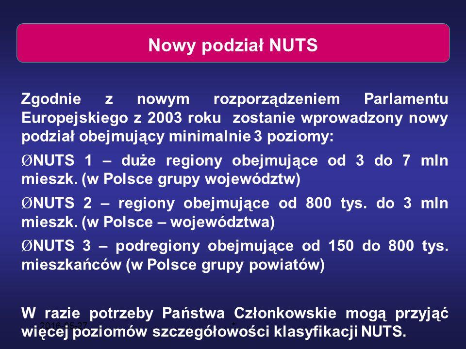 2016-05-27* Nowy podział NUTS Zgodnie z nowym rozporządzeniem Parlamentu Europejskiego z 2003 roku zostanie wprowadzony nowy podział obejmujący minimalnie 3 poziomy: Ø NUTS 1 – duże regiony obejmujące od 3 do 7 mln mieszk.