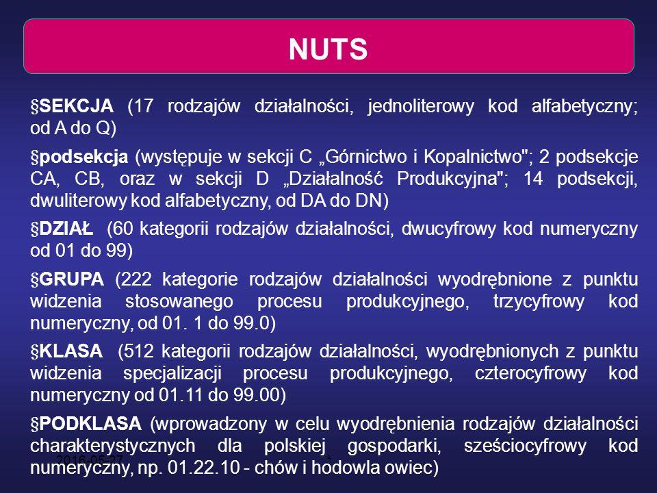 """2016-05-27* NUTS § SEKCJA (17 rodzajów działalności, jednoliterowy kod alfabetyczny; od A do Q) § podsekcja (występuje w sekcji C """"Górnictwo i Kopalnictwo ; 2 podsekcje CA, CB, oraz w sekcji D """"Działalność Produkcyjna ; 14 podsekcji, dwuliterowy kod alfabetyczny, od DA do DN) § DZIAŁ (60 kategorii rodzajów działalności, dwucyfrowy kod numeryczny od 01 do 99) § GRUPA (222 kategorie rodzajów działalności wyodrębnione z punktu widzenia stosowanego procesu produkcyjnego, trzycyfrowy kod numeryczny, od 01."""