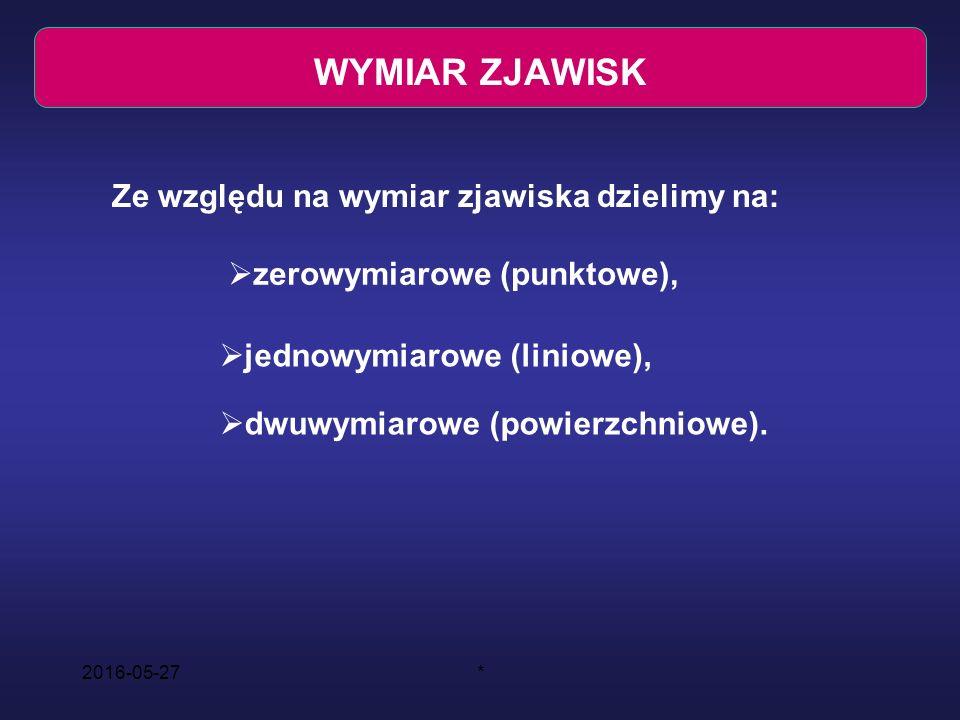 2016-05-27* WYMIAR ZJAWISK Ze względu na wymiar zjawiska dzielimy na:  zerowymiarowe (punktowe),  jednowymiarowe (liniowe),  dwuwymiarowe (powierzc