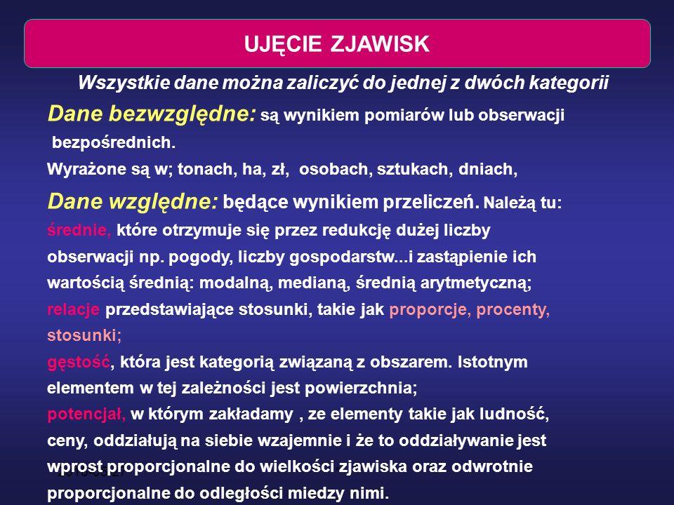 2016-05-27* Wielkości absolutne i pochodne UJĘCIE ZJAWISK Wszystkie dane można zaliczyć do jednej z dwóch kategorii Dane względne: będące wynikiem przeliczeń.