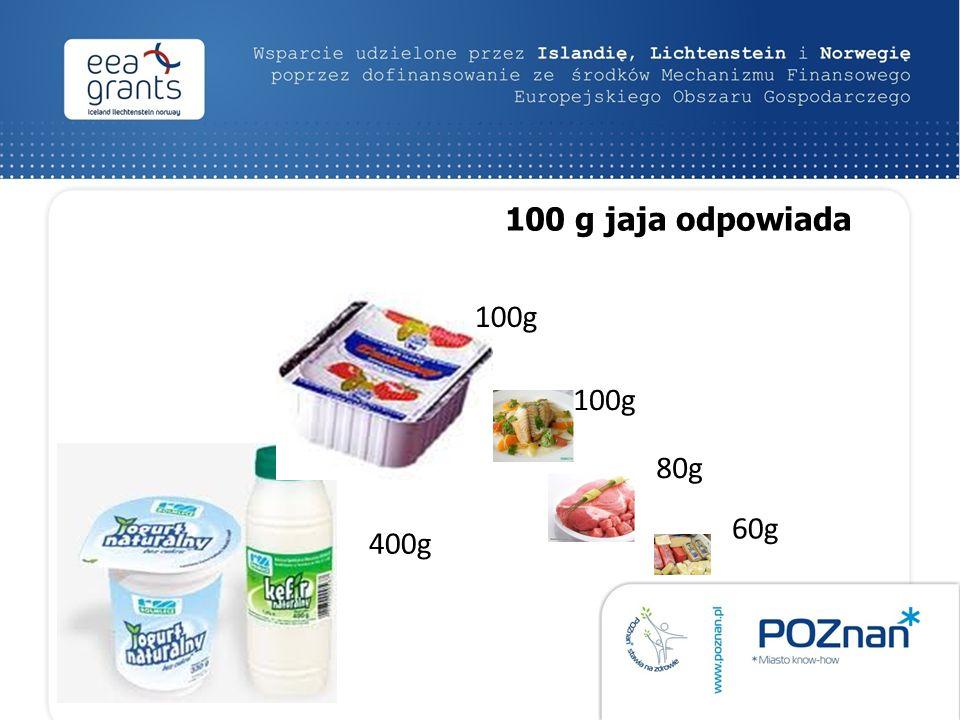 100 g jaja odpowiada 400g 100g 80g 60g