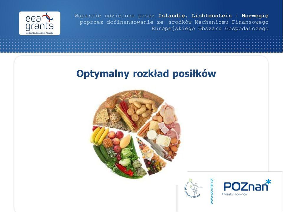 Optymalny rozkład posiłków