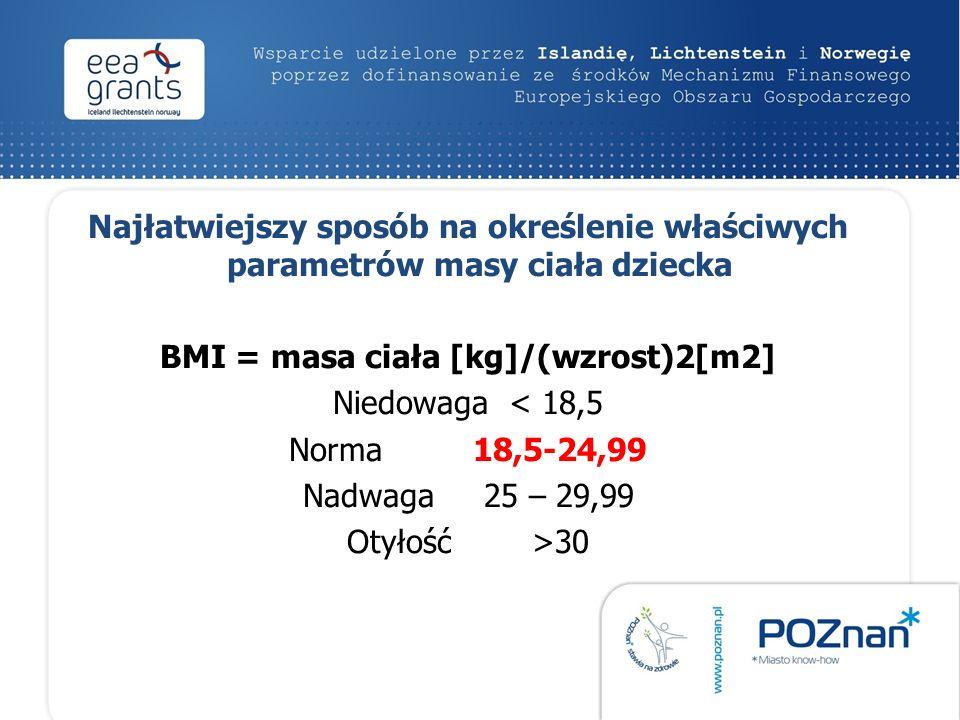 Najłatwiejszy sposób na określenie właściwych parametrów masy ciała dziecka BMI = masa ciała [kg]/(wzrost)2[m2] Niedowaga < 18,5 Norma 18,5-24,99 Nadwaga 25 – 29,99 Otyłość >30