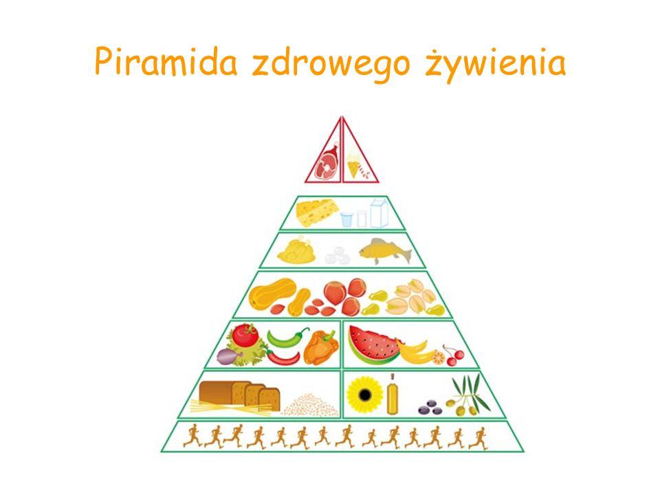 Co oznaczają piętra piramidy żywienia.I piętro Aktywność fizyczna.