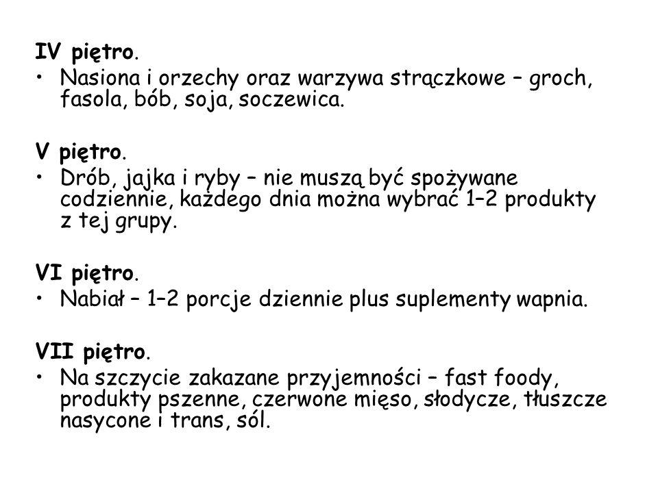 IV piętro. Nasiona i orzechy oraz warzywa strączkowe – groch, fasola, bób, soja, soczewica.
