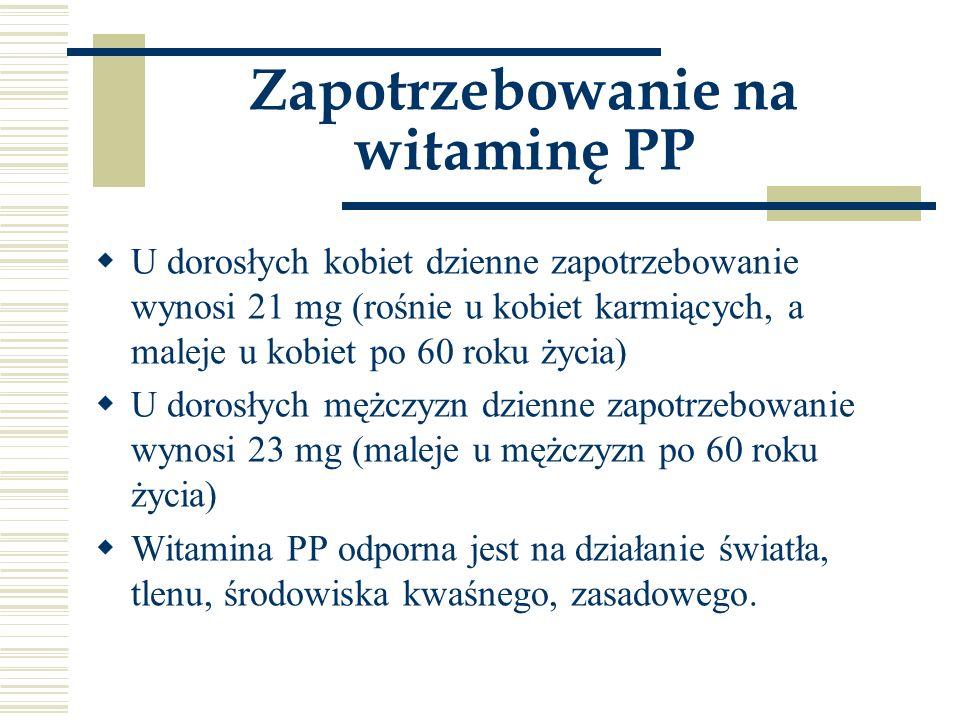 Zapotrzebowanie na witaminę PP  U dorosłych kobiet dzienne zapotrzebowanie wynosi 21 mg (rośnie u kobiet karmiących, a maleje u kobiet po 60 roku życ