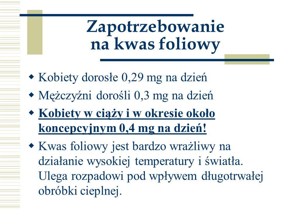 Zapotrzebowanie na kwas foliowy  Kobiety dorosłe 0,29 mg na dzień  Mężczyźni dorośli 0,3 mg na dzień  Kobiety w ciąży i w okresie około koncepcyjny