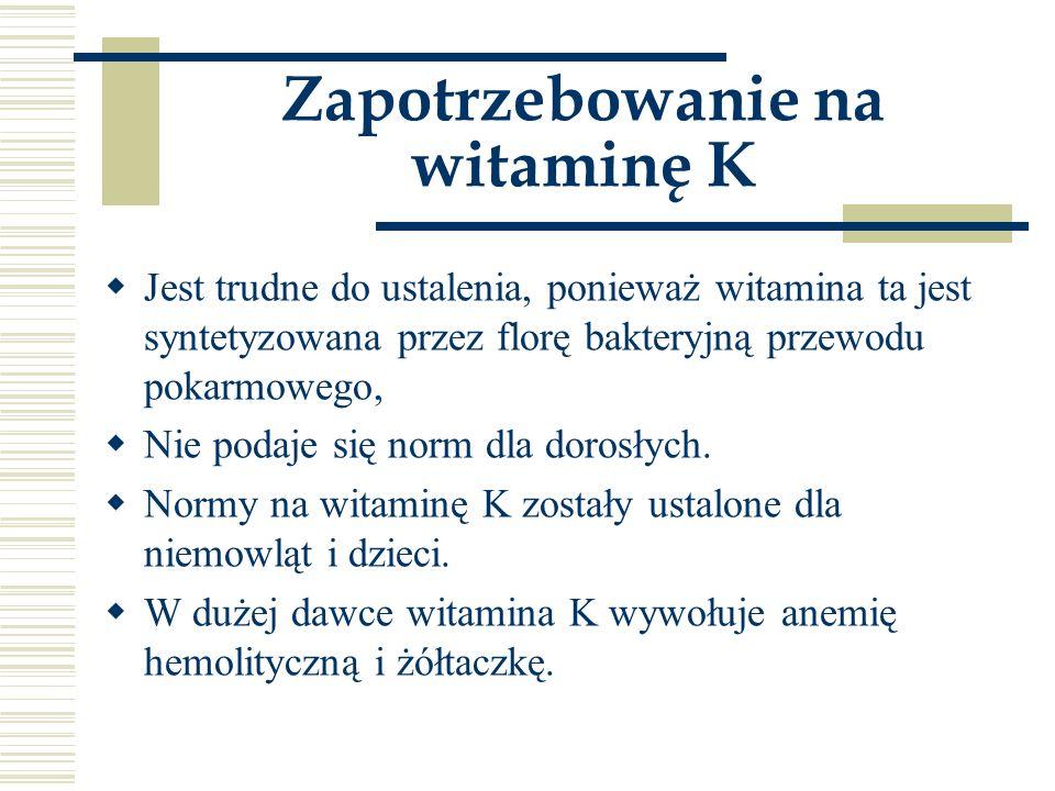 Zapotrzebowanie na witaminę K  Jest trudne do ustalenia, ponieważ witamina ta jest syntetyzowana przez florę bakteryjną przewodu pokarmowego,  Nie p