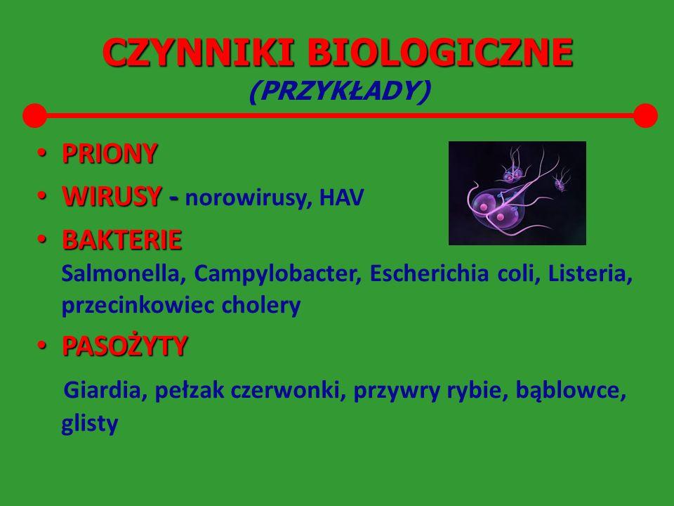 PRIONY PRIONY WIRUSY - WIRUSY - norowirusy, HAV BAKTERIE BAKTERIE Salmonella, Campylobacter, Escherichia coli, Listeria, przecinkowiec cholery PASOŻYTY PASOŻYTY Giardia, pełzak czerwonki, przywry rybie, bąblowce, glisty CZYNNIKI BIOLOGICZNE CZYNNIKI BIOLOGICZNE (PRZYKŁADY)