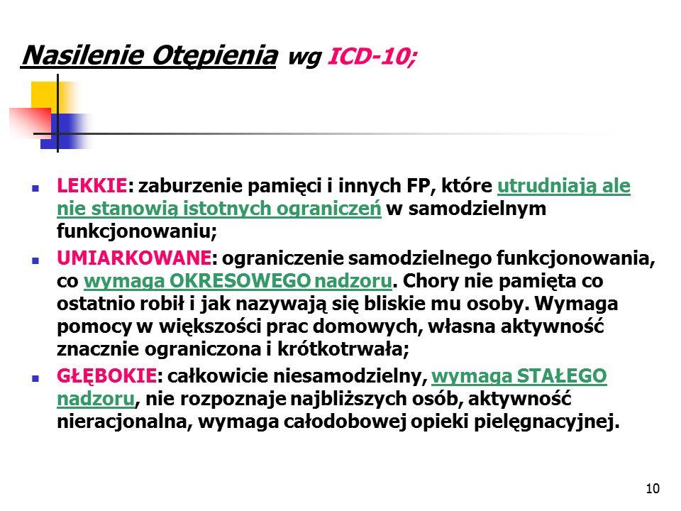 10 Nasilenie Otępienia wg ICD-10; LEKKIE: zaburzenie pamięci i innych FP, które utrudniają ale nie stanowią istotnych ograniczeń w samodzielnym funkcjonowaniu; UMIARKOWANE: ograniczenie samodzielnego funkcjonowania, co wymaga OKRESOWEGO nadzoru.