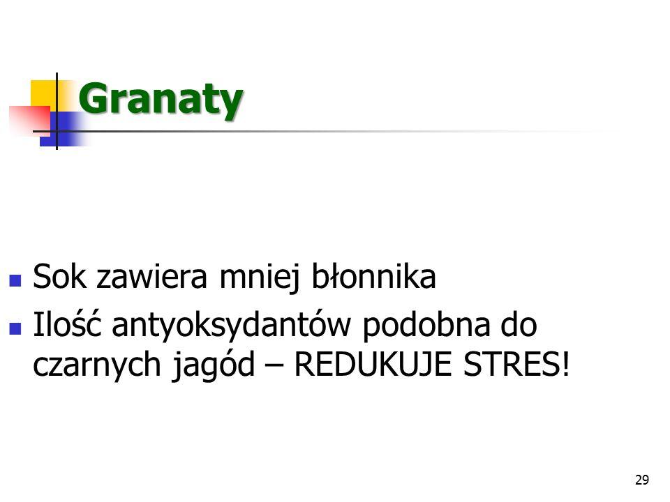 Granaty Sok zawiera mniej błonnika Ilość antyoksydantów podobna do czarnych jagód – REDUKUJE STRES.