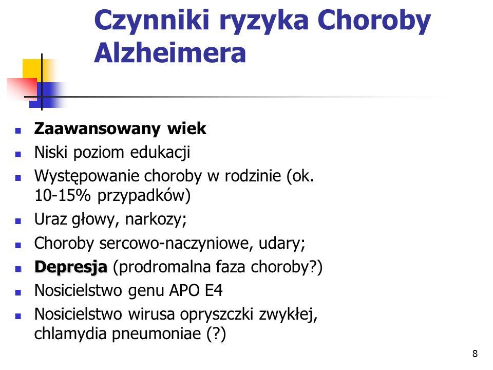 8 Czynniki ryzyka Choroby Alzheimera Zaawansowany wiek Niski poziom edukacji Występowanie choroby w rodzinie (ok.