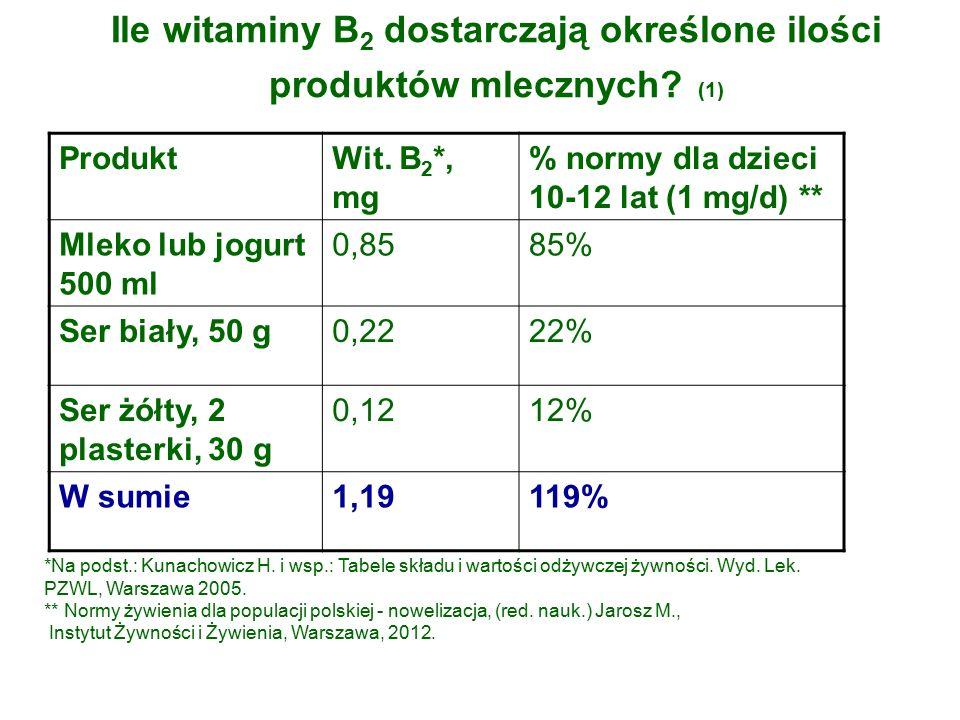 Ile witaminy B 2 dostarczają określone ilości produktów mlecznych.