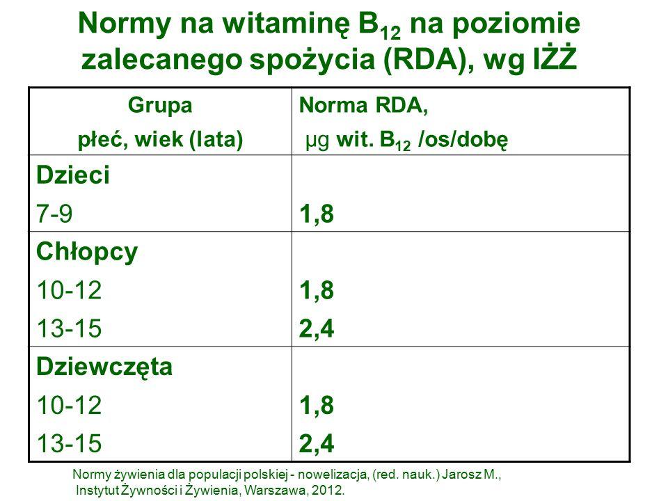 Normy na witaminę B 12 na poziomie zalecanego spożycia (RDA), wg IŻŻ Grupa płeć, wiek (lata) Norma RDA, µg wit.