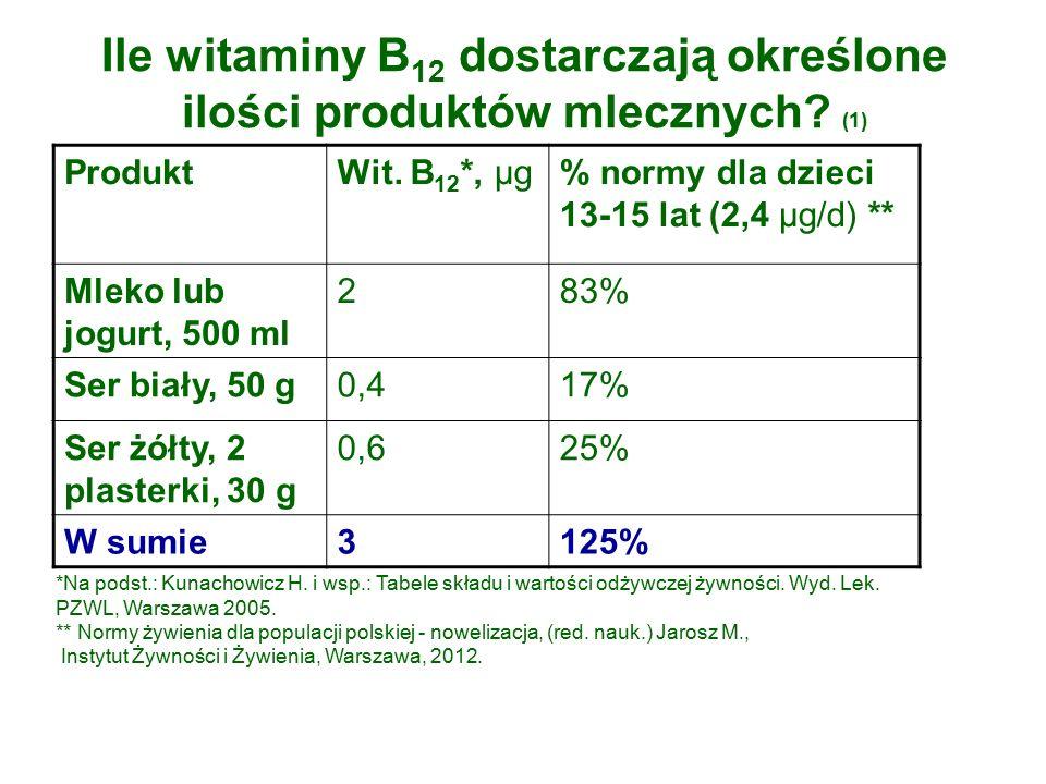 Ile witaminy B 12 dostarczają określone ilości produktów mlecznych.