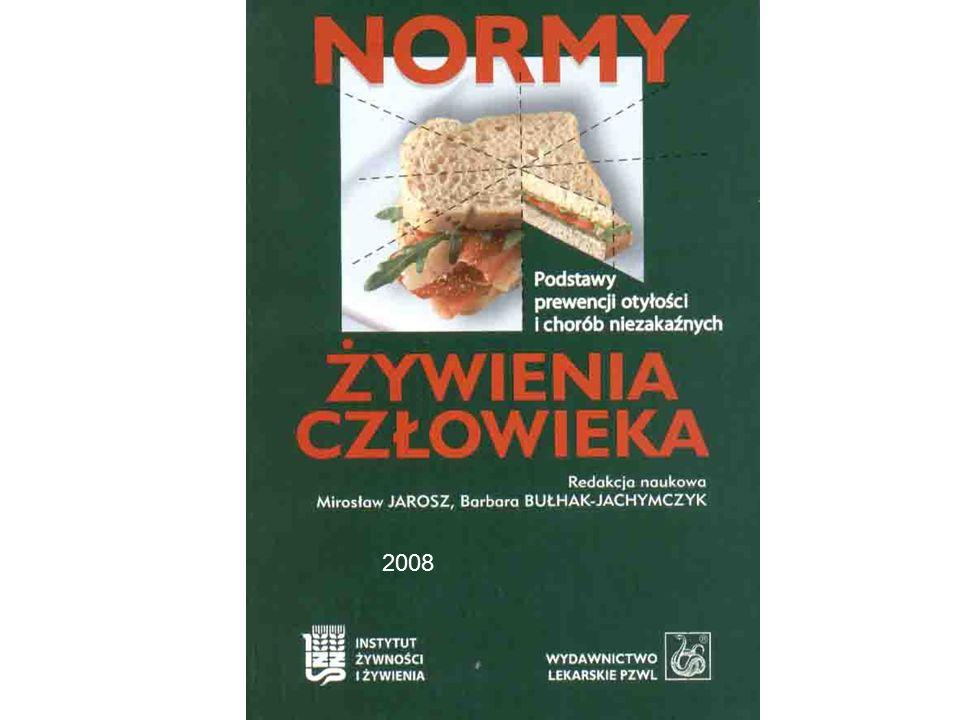Normy żywienia dla populacji polskiej – nowelizacja.
