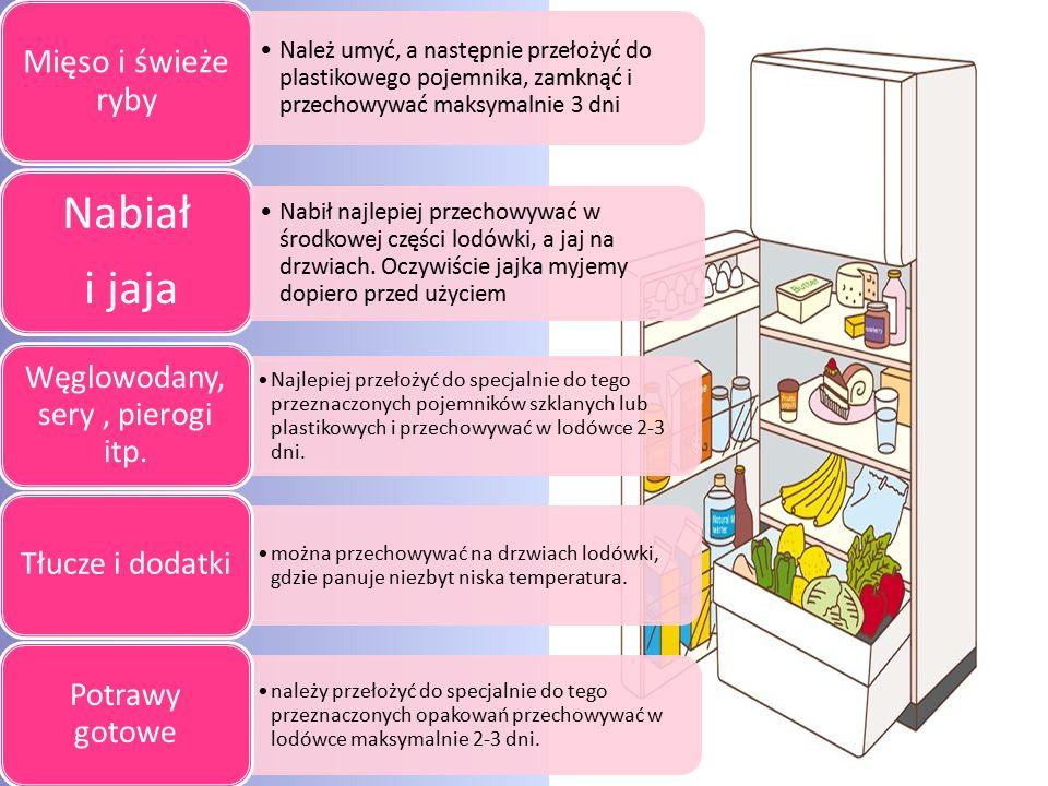 Mięso i świeże ryby Należ umyć, a następnie przełożyć do plastikowego pojemnika, zamknąć i przechowywać maksymalnie 3 dni Nabiał i jaja Nabił najlepie