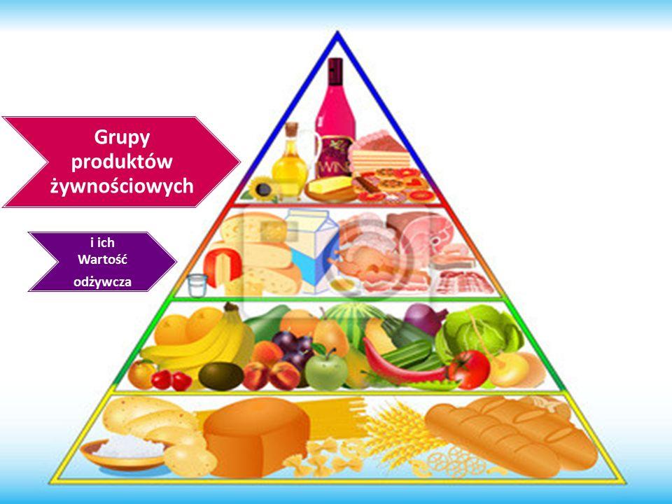 Grupy produktów żywnościowych i ich Wartość odżywcza