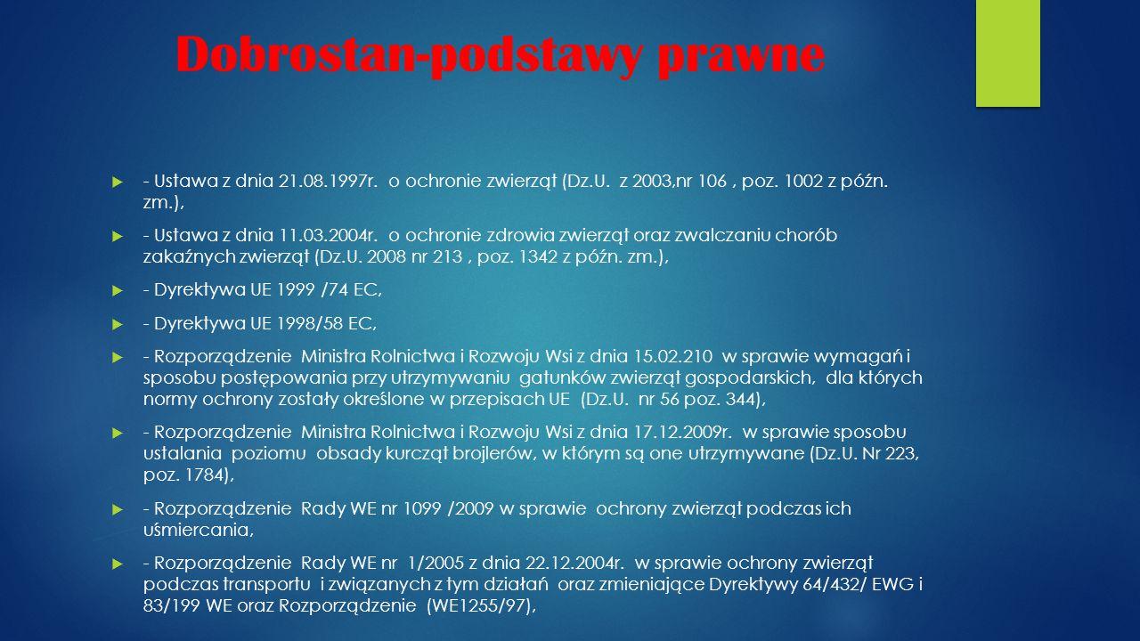 Dobrostan-podstawy prawne  - Ustawa z dnia 21.08.1997r.