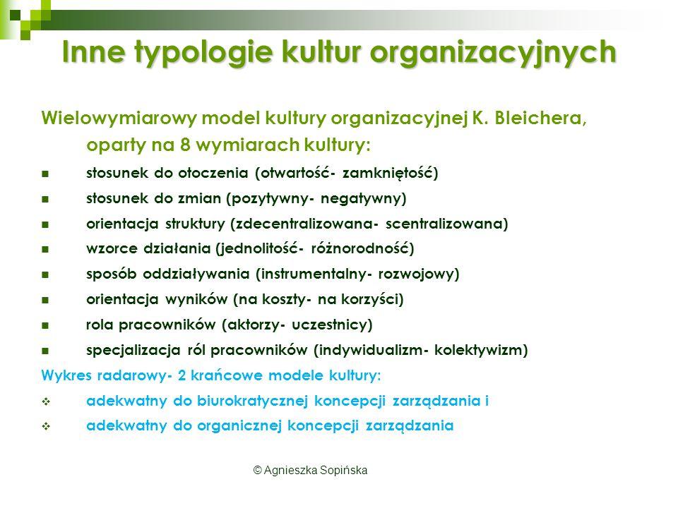 Inne typologie kultur organizacyjnych Wielowymiarowy model kultury organizacyjnej K.