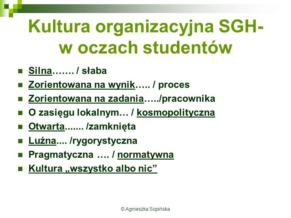 Kultura organizacyjna SGH- w oczach studentów Silna…….
