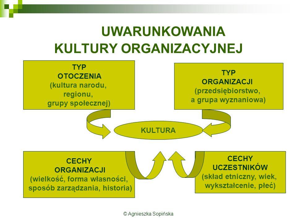 UWARUNKOWANIA KULTURY ORGANIZACYJNEJ KULTURA CECHY ORGANIZACJI (wielkość, forma własności, sposób zarządzania, historia) TYP ORGANIZACJI (przedsiębiorstwo, a grupa wyznaniowa) CECHY UCZESTNIKÓW (skład etniczny, wiek, wykształcenie, płeć) TYP OTOCZENIA (kultura narodu, regionu, grupy społecznej) © Agnieszka Sopińska