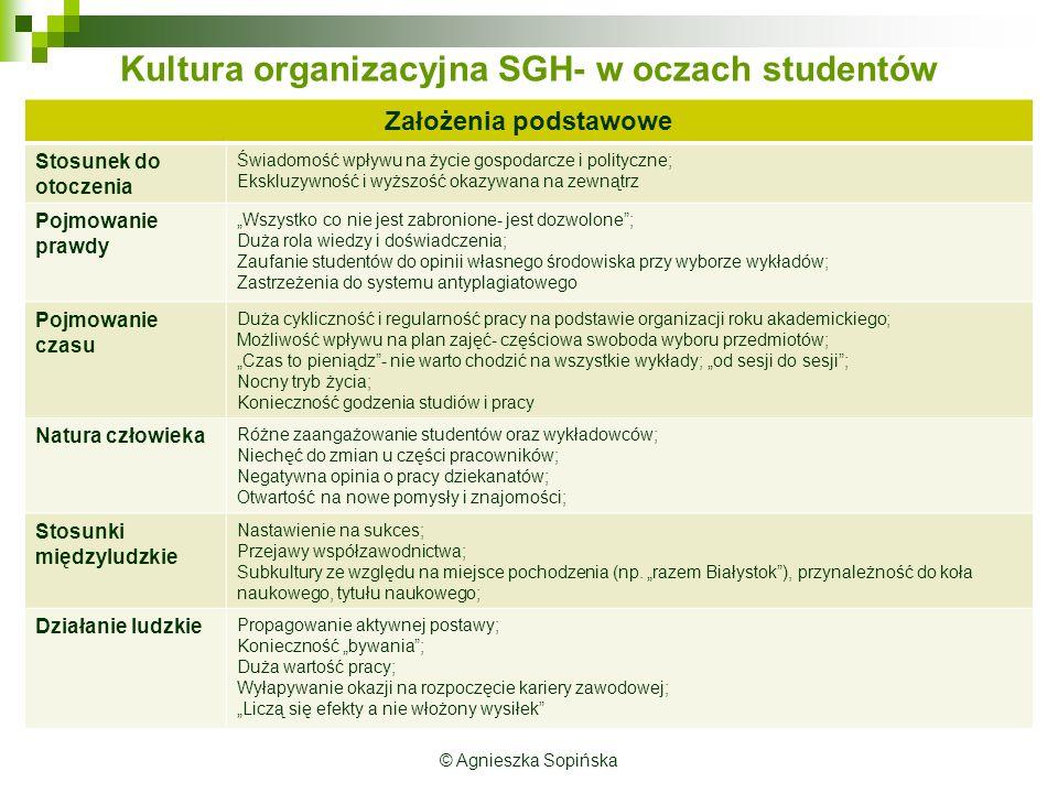 """Kultura organizacyjna SGH- w oczach studentów Założenia podstawowe Stosunek do otoczenia Świadomość wpływu na życie gospodarcze i polityczne; Ekskluzywność i wyższość okazywana na zewnątrz Pojmowanie prawdy """"Wszystko co nie jest zabronione- jest dozwolone ; Duża rola wiedzy i doświadczenia; Zaufanie studentów do opinii własnego środowiska przy wyborze wykładów; Zastrzeżenia do systemu antyplagiatowego Pojmowanie czasu Duża cykliczność i regularność pracy na podstawie organizacji roku akademickiego; Możliwość wpływu na plan zajęć- częściowa swoboda wyboru przedmiotów; """"Czas to pieniądz - nie warto chodzić na wszystkie wykłady; """"od sesji do sesji ; Nocny tryb życia; Konieczność godzenia studiów i pracy Natura człowieka Różne zaangażowanie studentów oraz wykładowców; Niechęć do zmian u części pracowników; Negatywna opinia o pracy dziekanatów; Otwartość na nowe pomysły i znajomości; Stosunki międzyludzkie Nastawienie na sukces; Przejawy współzawodnictwa; Subkultury ze względu na miejsce pochodzenia (np."""